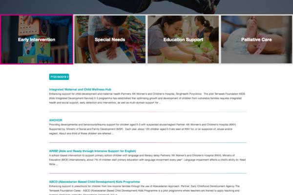 Temasek Foundation Cares - Children