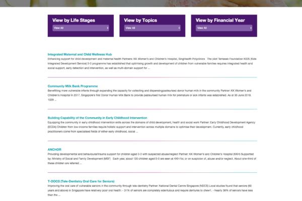 Temasek Foundation Cares - Topics